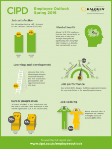 employee-outlook-infographic-spring-2016