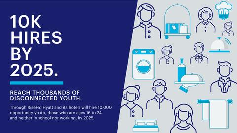 Image of the Hyatt Rise HR oromotional poster