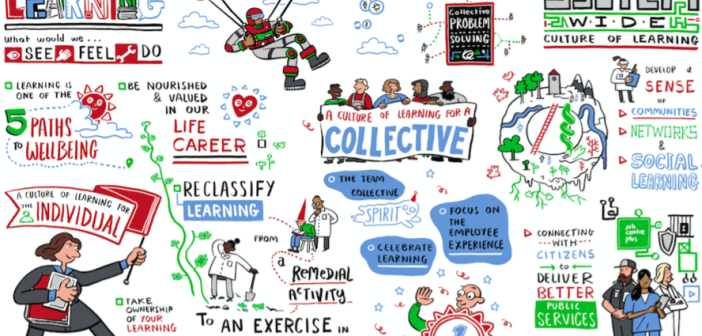 Cicil Service Learning graphic showing the elements of a learning culture